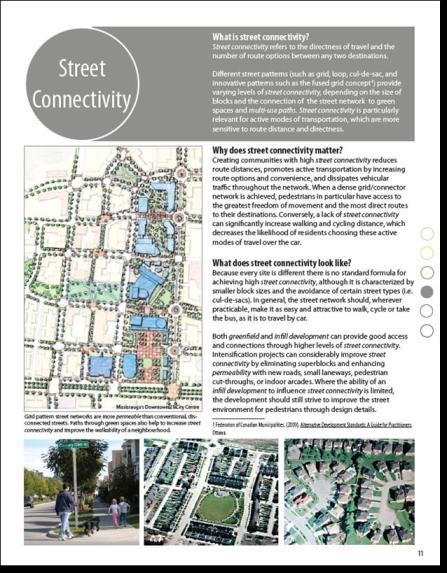 HDI Guide-Peel-Image