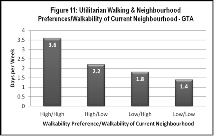 TO-Walkable City-Graph #4