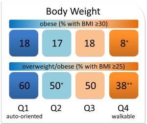 Overweight_Obese