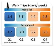 WalkTrips